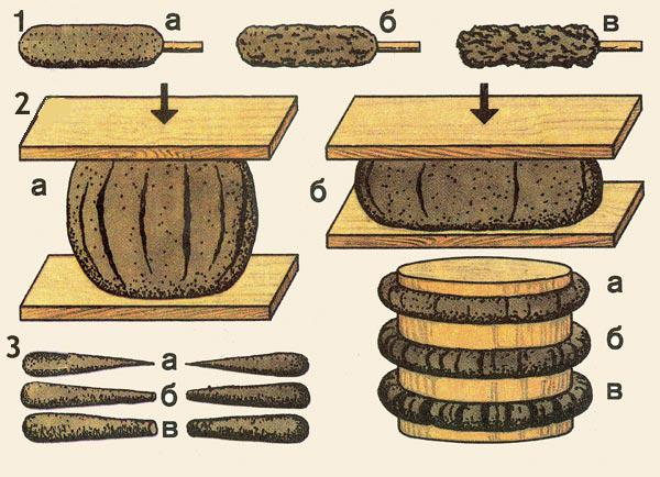 Растворы для печной кладки Строительный справочник материалы - конструкции - технологии